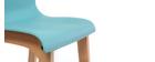 Design-Barhocker Holz und Blaugrün 65 cm 2 Stck. NEW SURF